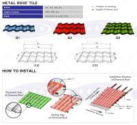 Cara Pemasangan Genteng Metal